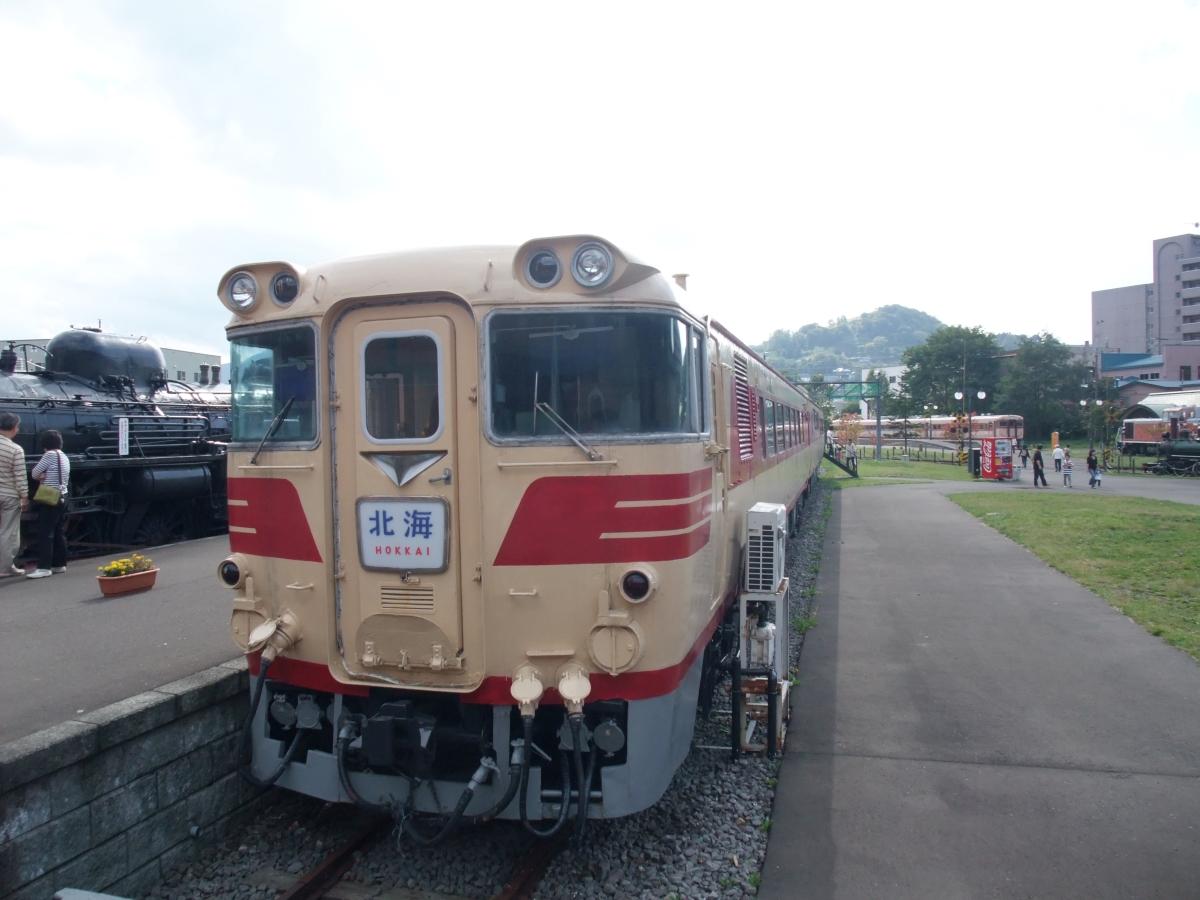 小樽市総合博物館 北海